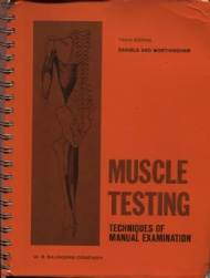 Sportboken - Muscle Testing Techniques of Manual Examination